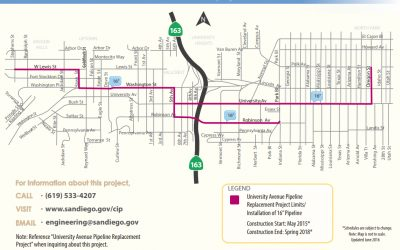 30th Street Pipeline Replacement Project